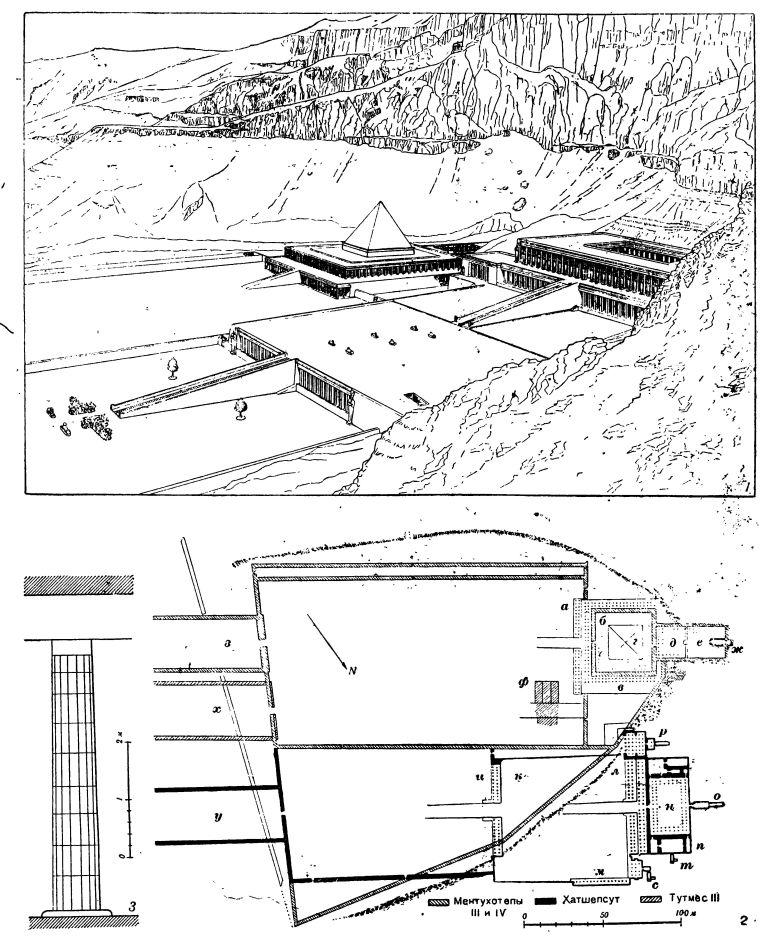 Таблица 25. Комплекс храмов в Дейр-эль-Бахари. 1. Реконструкция комплекса.— 2. План комплекса. План храма Ментухотепов III и IV (Среднее царство, XI династия, 2160 — 2000 гг. до н. э.) (а — нижняя открытая галлерея, б — гипостильный зал, в — открытая галлерея, г — пирамида, д — открытый двор, е — крытый зал, ж — культовое помещение, з — внешний пандус). План храма Хатшепсут (Новое царство, XVIII династия, 1520 — 1500 гг. до ц. э.) (и — портик нижней террасы, к — средняя терраса, л — галлереи средней террасы, м — северная колоннада, н — внутренний двор верх¬ней террасы, о — культовые помещения, п — зал Амона, р — святилище Хатор, е — святилище Анубиса, т — капелла Тутмеса I, у — внешний пандус, ф — план киоска Тутмееа 111 (Новое царство, XVIII династия, 1520 — 1470 гг. до н. в.), х — внешний пандус киоска Тутмеса III.— 3. Колонца из северного портика храма Хатшепсут.