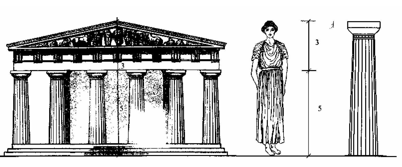 Рис. II.52. Связь греческого костюма с архитектурой
