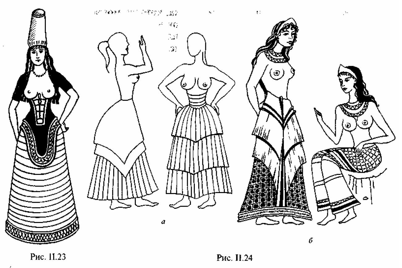 Рис. 11.23. Колоколообразная юбка. Рис. 11.24. Юбки из ярусов (а) и клиньев (б)
