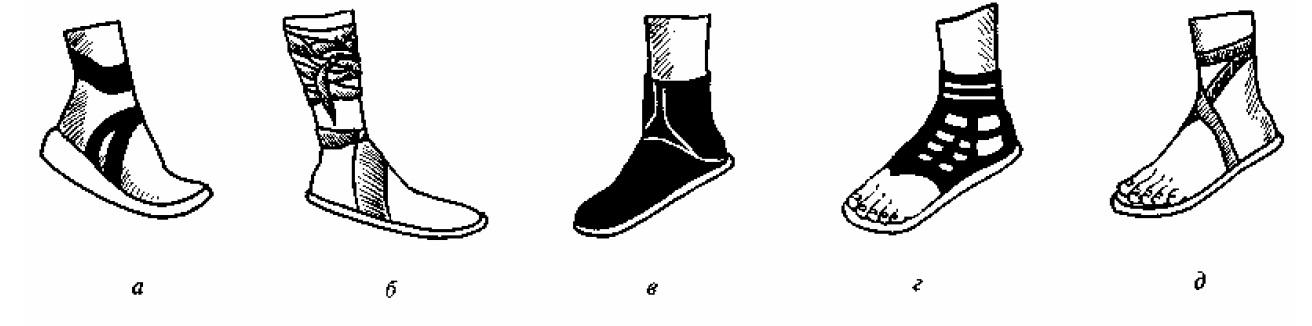 Рис. 11.60. Обувь Древнего Рима