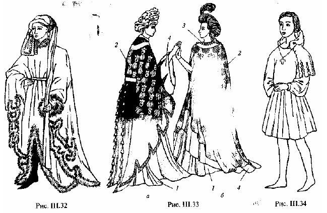 Рис. III.32. Упелянд для холодного сезона. Рис. III.ЗЗ. Наряды жениха (а) и невесты (6); 1 — котт; 2 — упелянд; 3 — бубенчики; 4 — экривиссы на упелянде.  Рис. III.34. Верхняя мужская одежда роб
